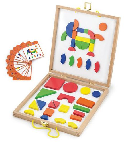 Magnetic Shapes and Box
